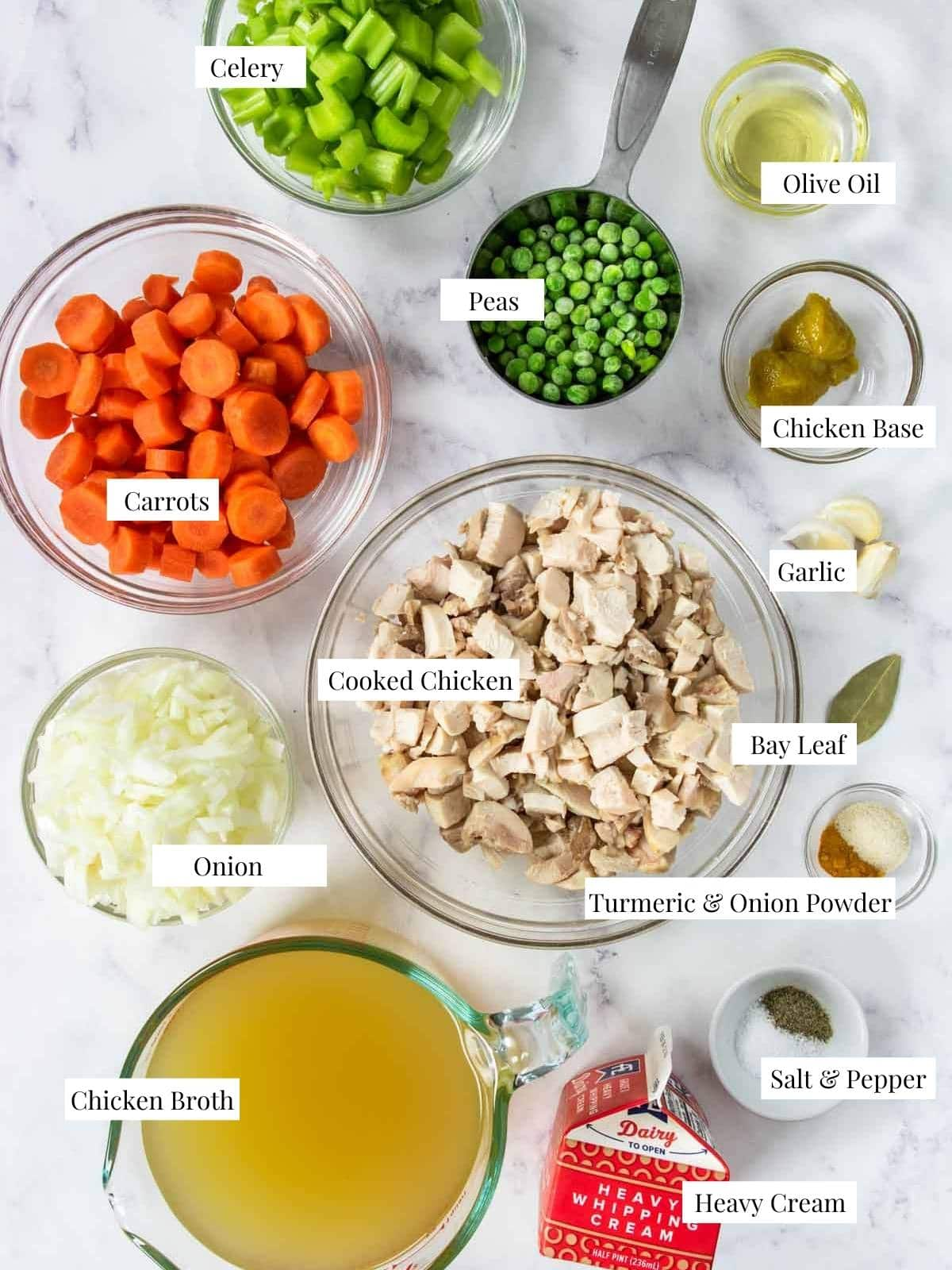 ingredients laid out on a table with text labels